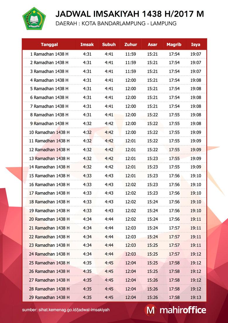 Jadwal Imsakiyah Kota Bandar Lampung