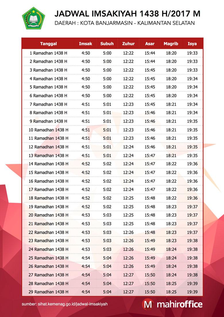 Jadwal Imsakiyah Kota Banjarmasin