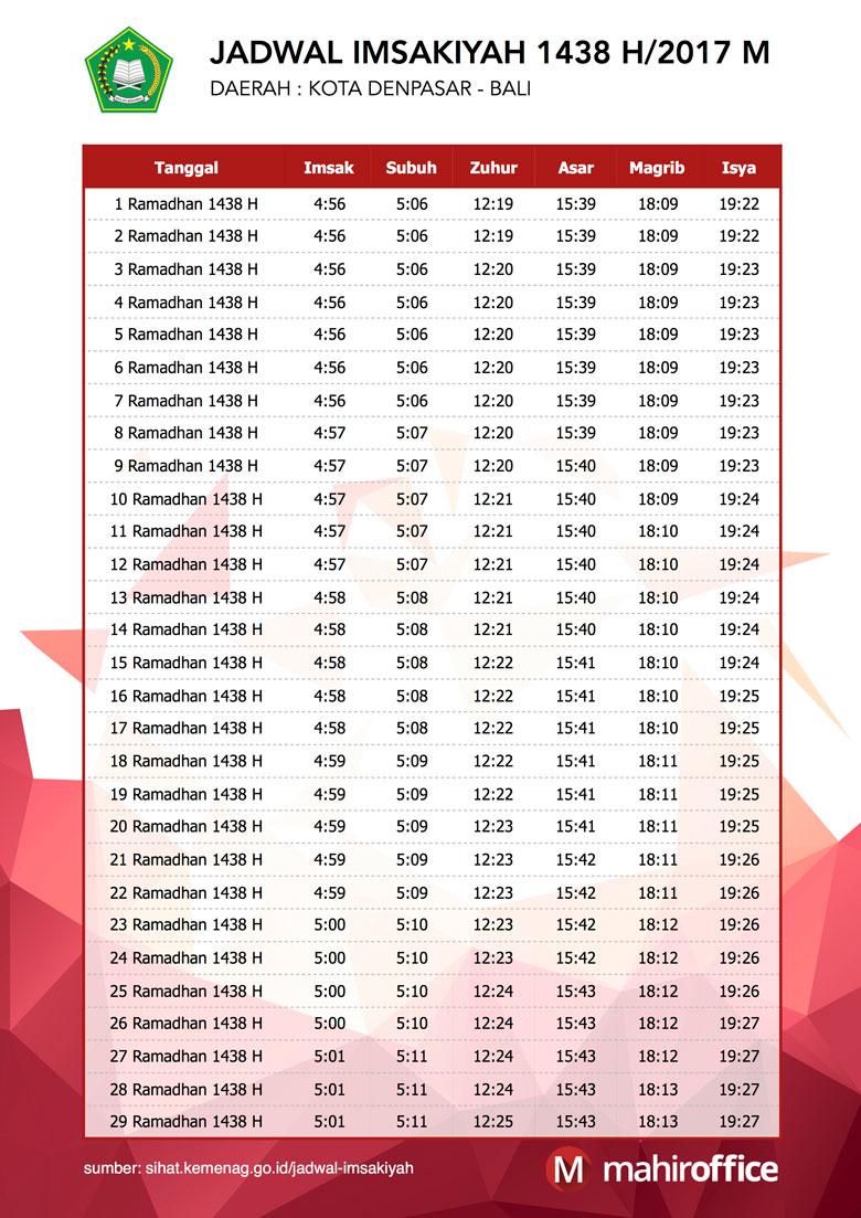 Jadwal Imsakiyah Kota Denpasar