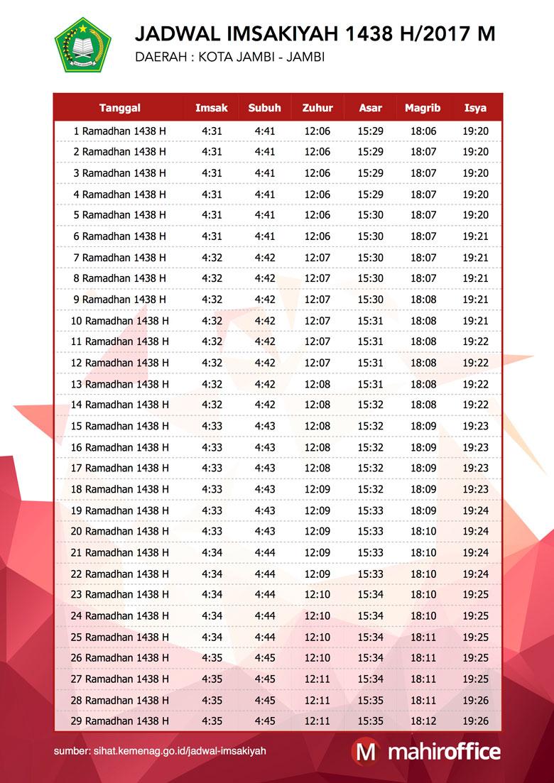 Jadwal Imsakiyah Kota Jambi