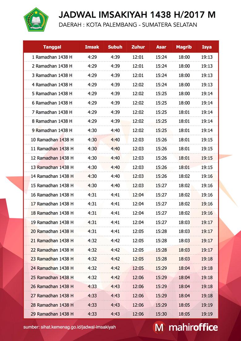 Jadwal Imsakiyah Kota Palembang